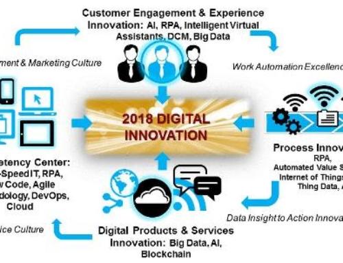 Web social: Innovazioni del 2018 nella tecnologia