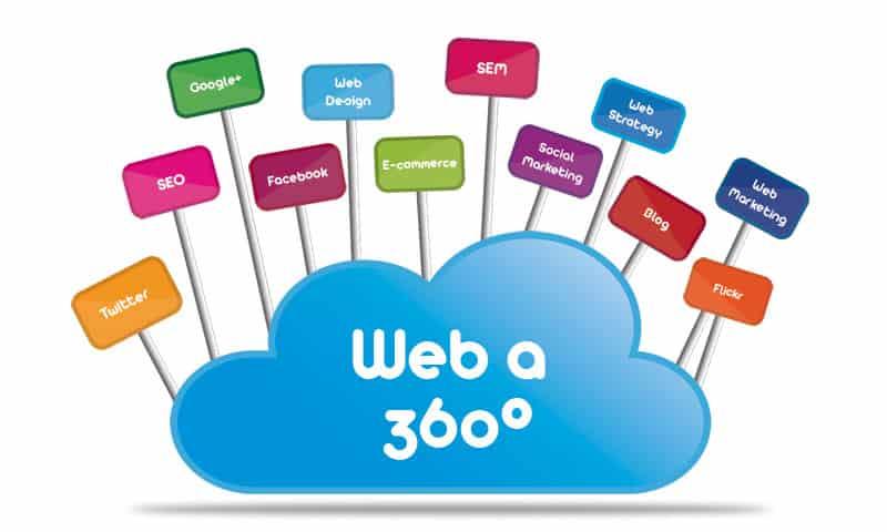 Web marketing Ancona Marche