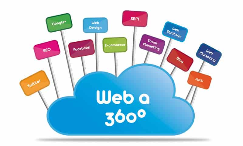 web-marketing ancona macerata marche umbria agenzia web