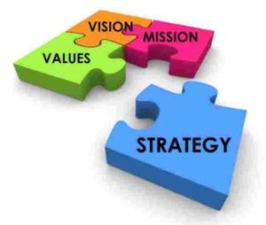 Strategie Web Pianificazione Strategica Web Ancona Macerata Italia