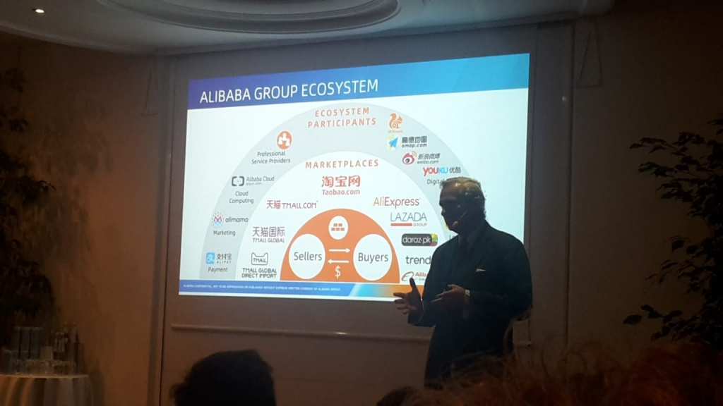 Web Strategia incontro Alibaba ecommerce