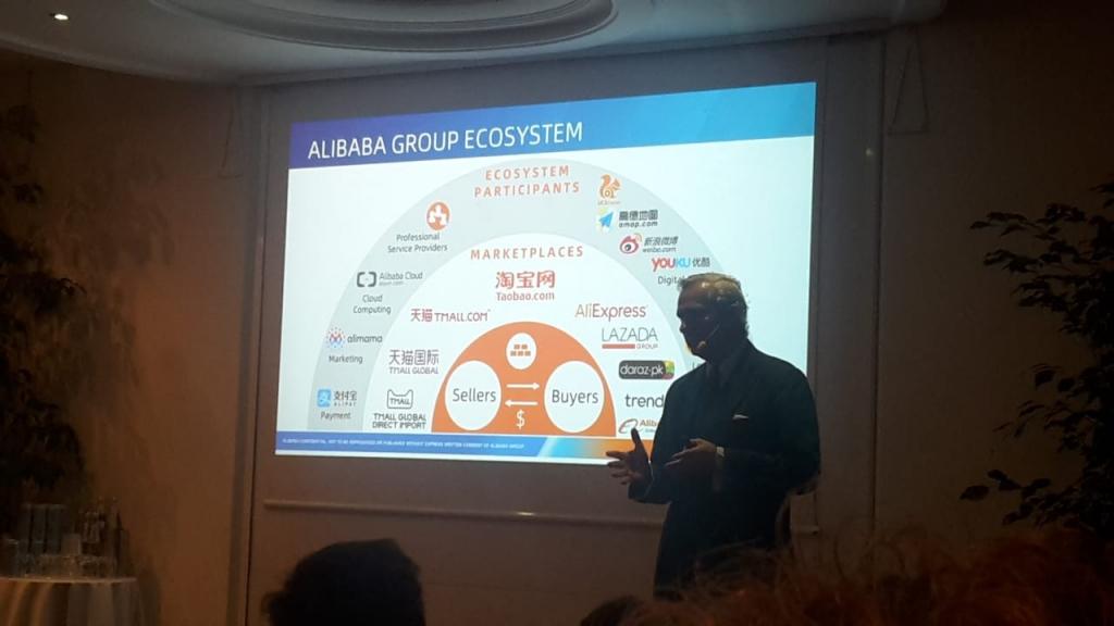 Web Strategia incontro Alibaba ecommerce