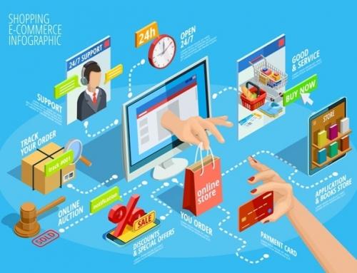 Come vendere online: siti ecommerce e vendite sul web
