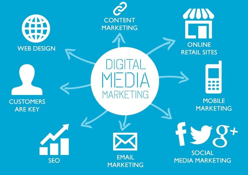 Digital Marketing sito internet web nuove strategie digitali omnichannel online marketing